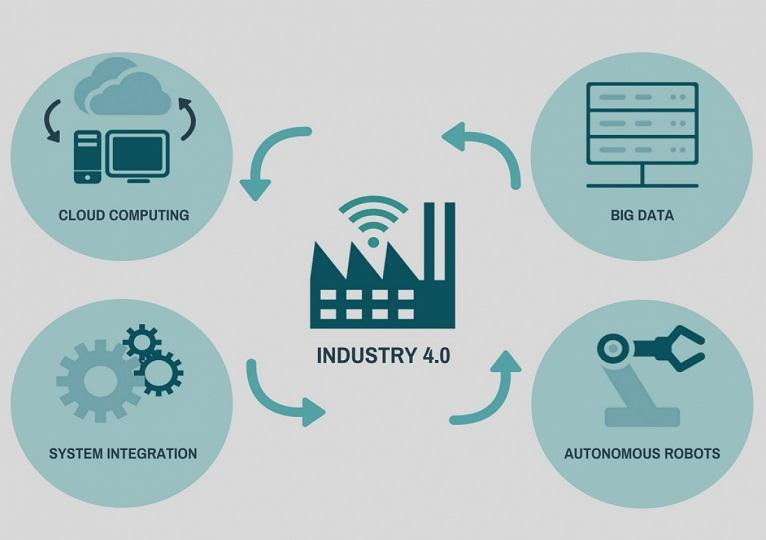 industria 4.0 agevolazioni fiscali