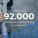 Legge 662: sono 92.000 le imprese supportate. E aspettiamo le 100.000!